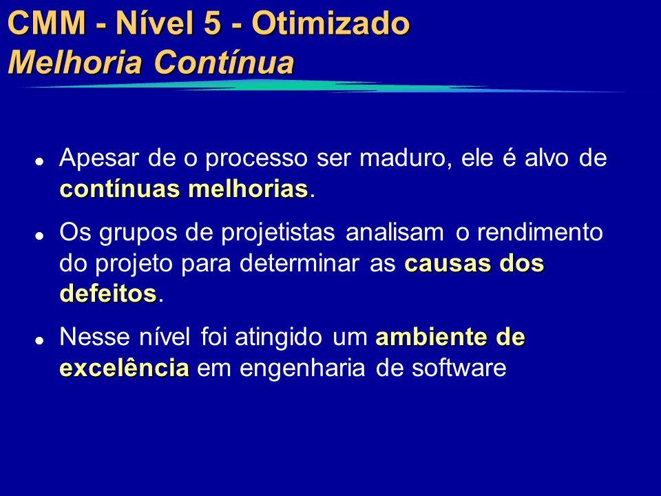CMM - Nível 5 - Otimizado Melhoria Contínua