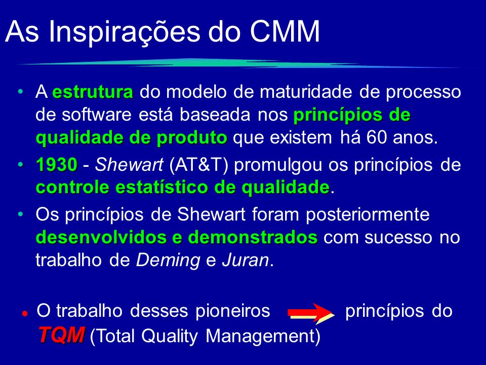 As Inspirações do CMM