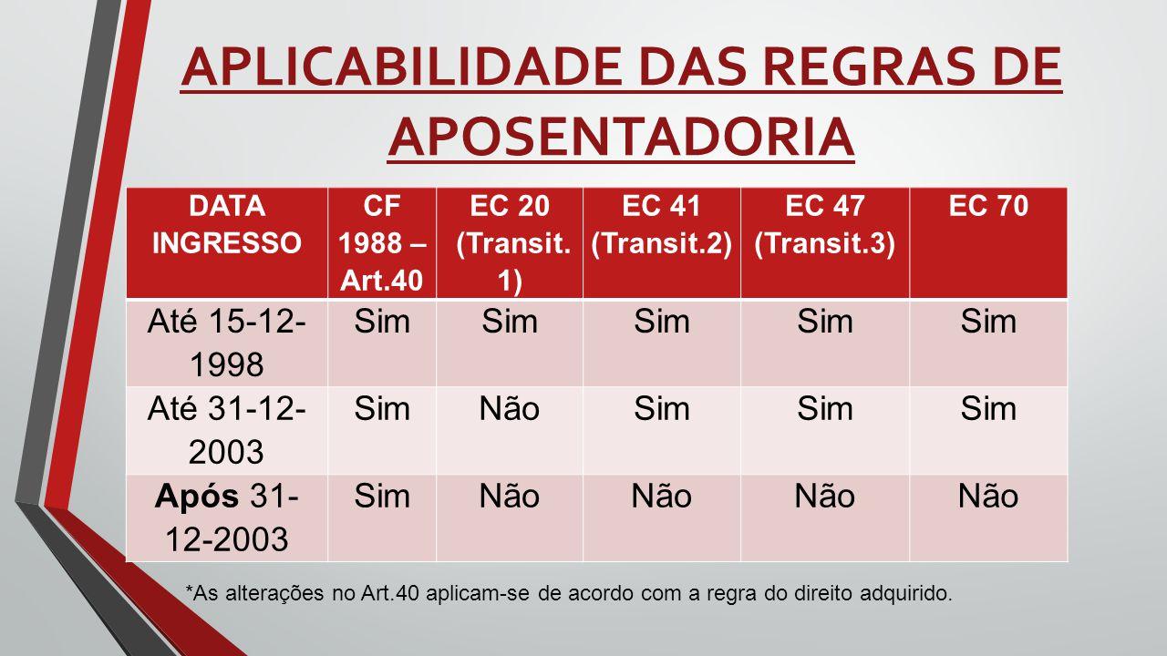 APLICABILIDADE DAS REGRAS DE APOSENTADORIA