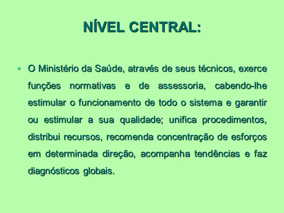 NÍVEL CENTRAL: