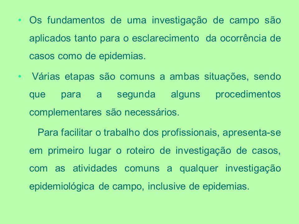 Os fundamentos de uma investigação de campo são aplicados tanto para o esclarecimento da ocorrência de casos como de epidemias.