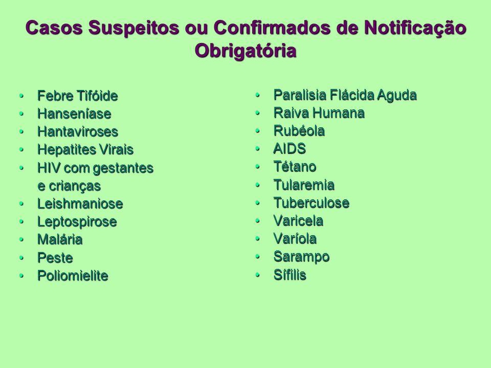 Casos Suspeitos ou Confirmados de Notificação Obrigatória