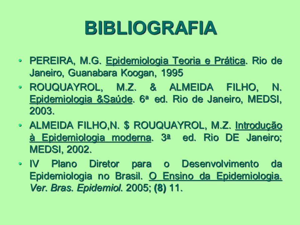 BIBLIOGRAFIA PEREIRA, M.G. Epidemiologia Teoria e Prática. Rio de Janeiro, Guanabara Koogan, 1995.