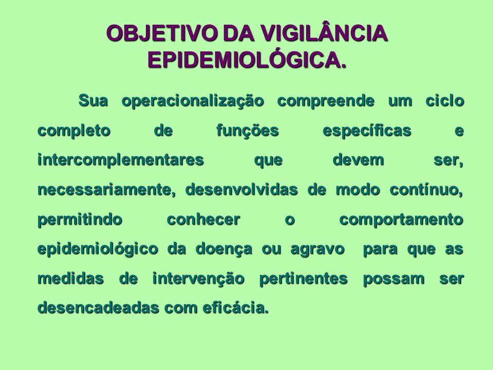 OBJETIVO DA VIGILÂNCIA EPIDEMIOLÓGICA.