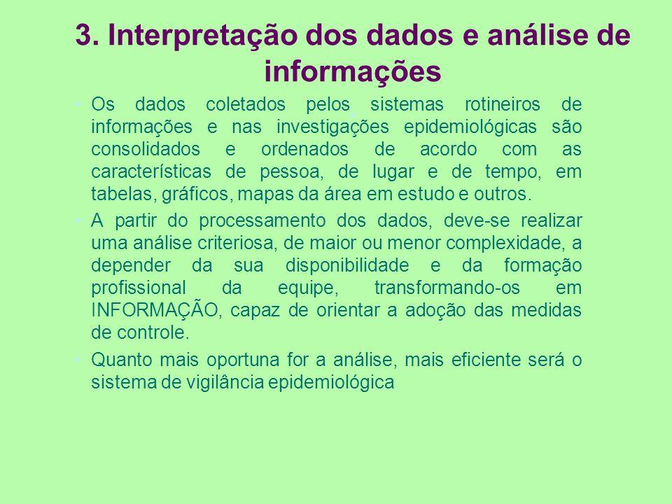 3. Interpretação dos dados e análise de informações .