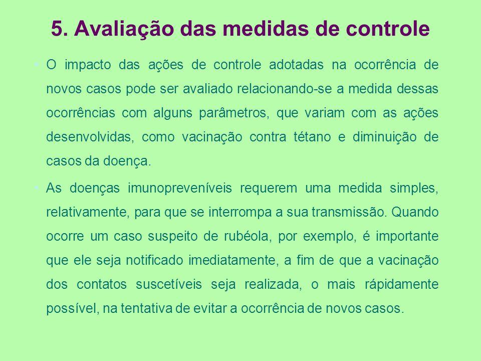 5. Avaliação das medidas de controle