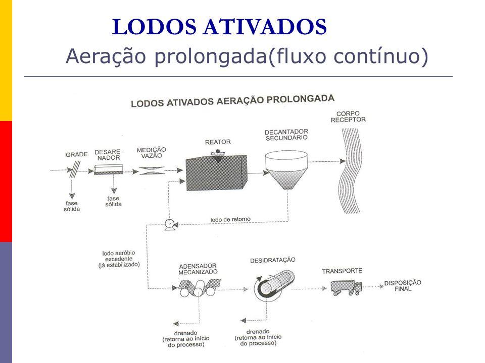 Aeração prolongada(fluxo contínuo)