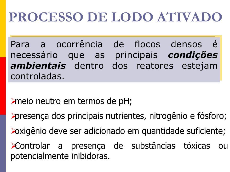 PROCESSO DE LODO ATIVADO