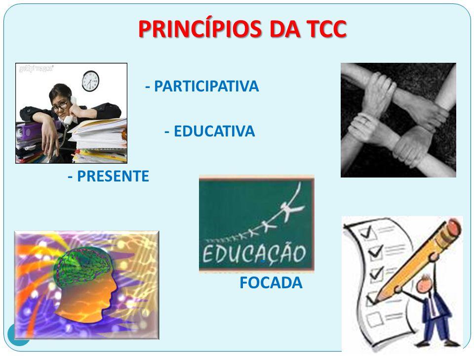 PRINCÍPIOS DA TCC - PARTICIPATIVA - EDUCATIVA - PRESENTE - FOCADA