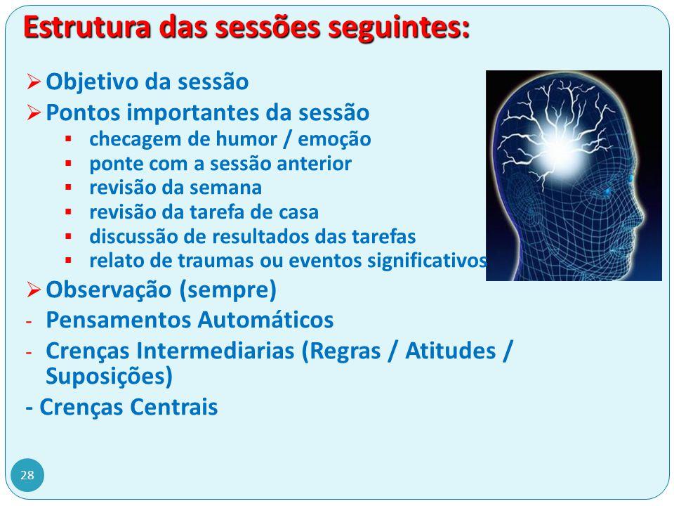 Estrutura das sessões seguintes: