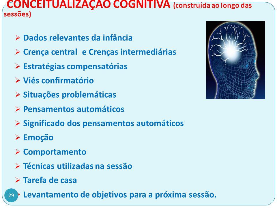 CONCEITUALIZAÇÃO COGNITIVA (construída ao longo das sessões)