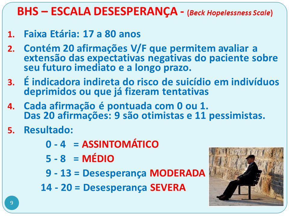 BHS – ESCALA DESESPERANÇA - (Beck Hopelessness Scale)