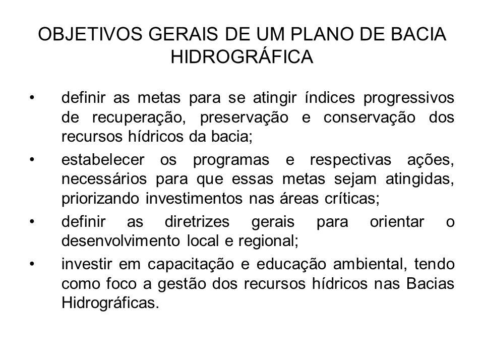 OBJETIVOS GERAIS DE UM PLANO DE BACIA HIDROGRÁFICA
