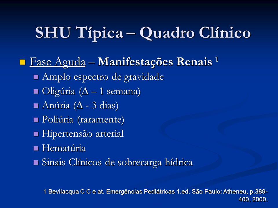 SHU Típica – Quadro Clínico