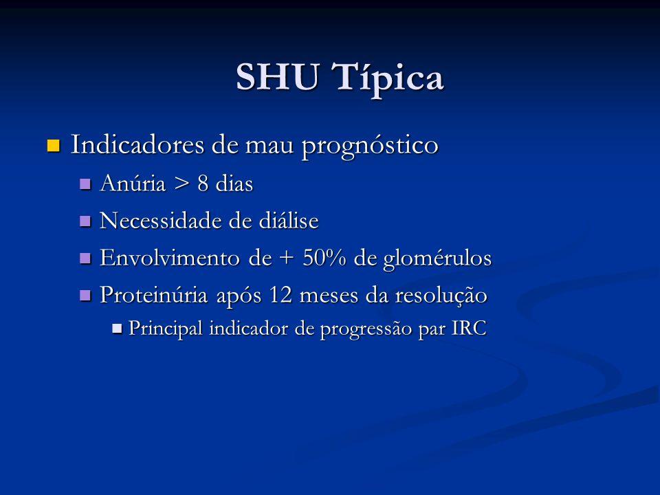 SHU Típica Indicadores de mau prognóstico Anúria > 8 dias