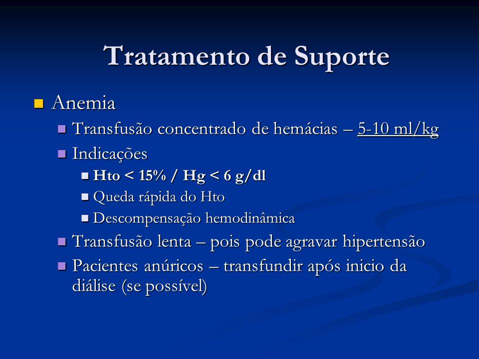 Tratamento de Suporte Anemia
