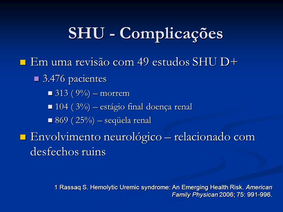 SHU - Complicações Em uma revisão com 49 estudos SHU D+