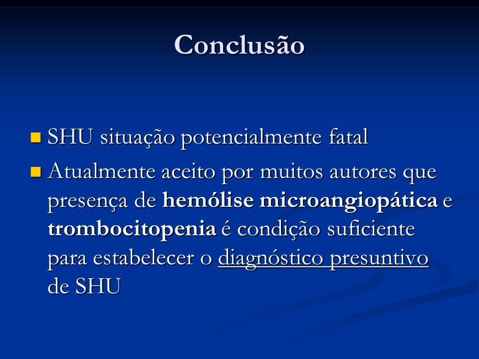 Conclusão SHU situação potencialmente fatal