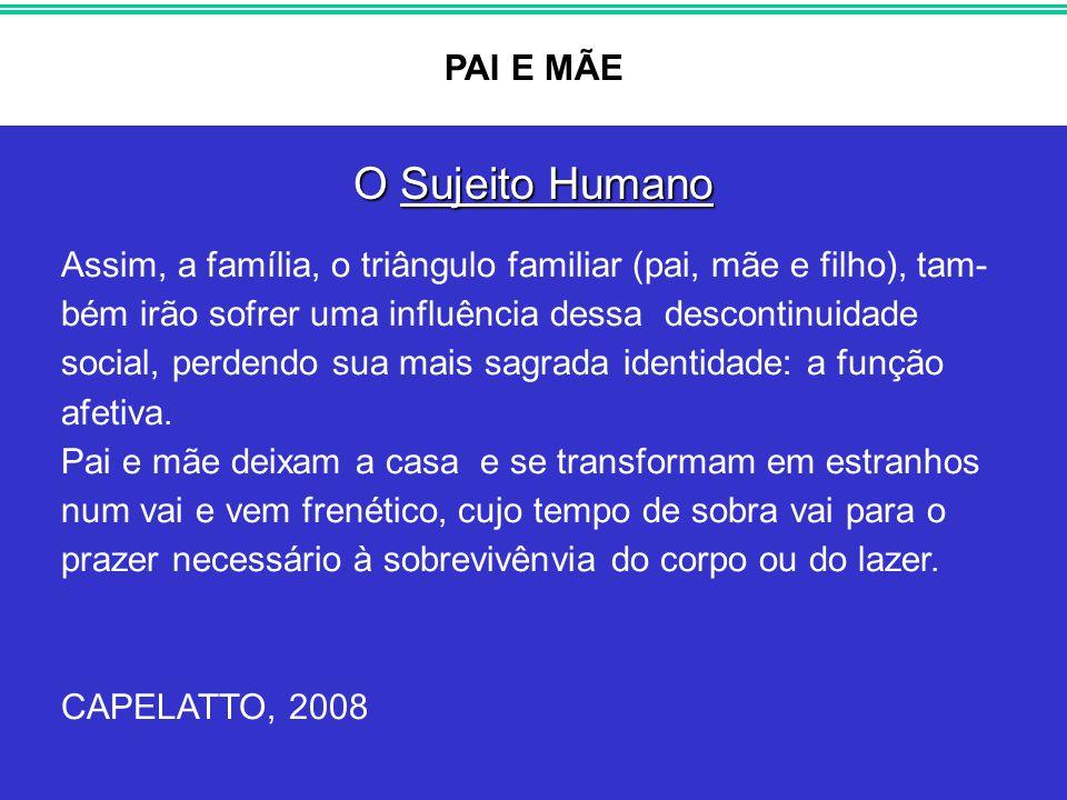 O Sujeito Humano PAI E MÃE
