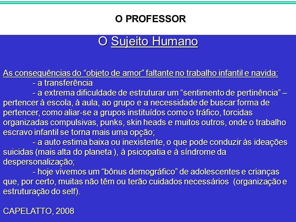O Sujeito Humano O PROFESSOR