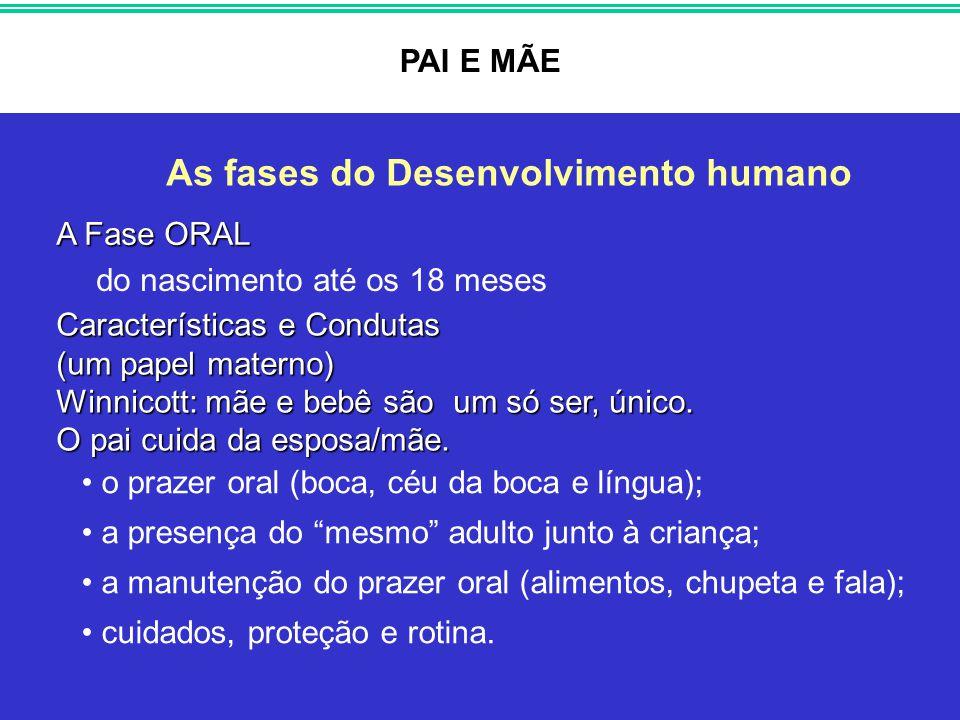 As fases do Desenvolvimento humano