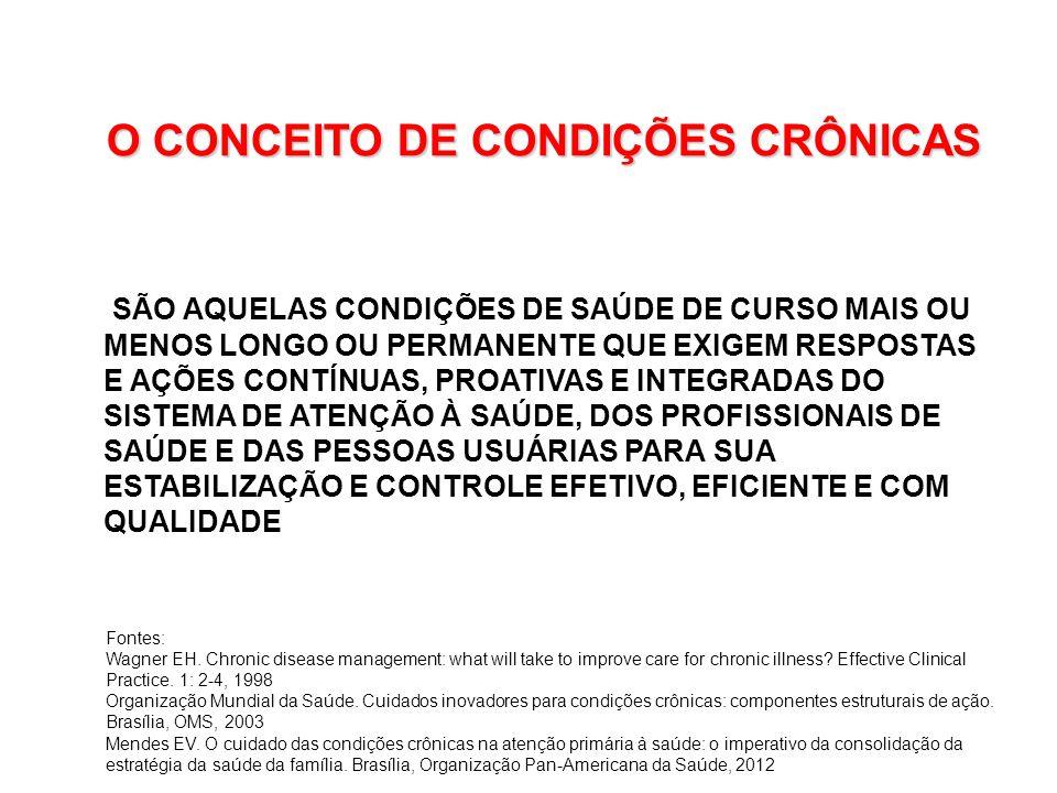 O CONCEITO DE CONDIÇÕES CRÔNICAS