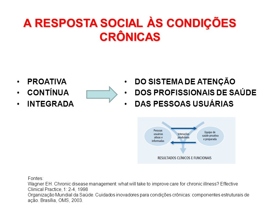 A RESPOSTA SOCIAL ÀS CONDIÇÕES CRÔNICAS