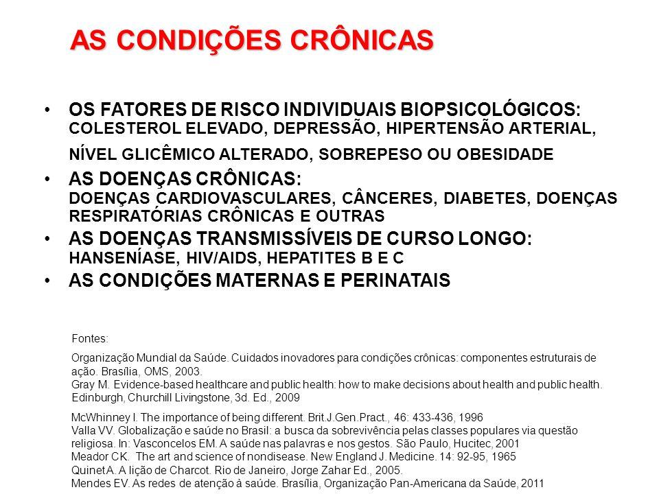 AS CONDIÇÕES CRÔNICAS