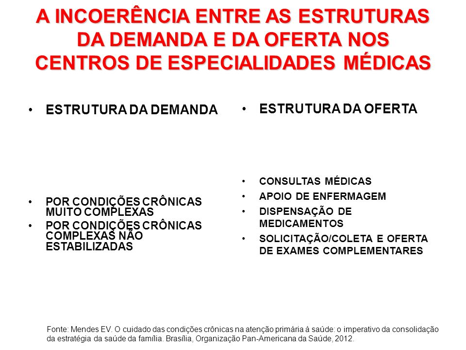 A INCOERÊNCIA ENTRE AS ESTRUTURAS DA DEMANDA E DA OFERTA NOS CENTROS DE ESPECIALIDADES MÉDICAS