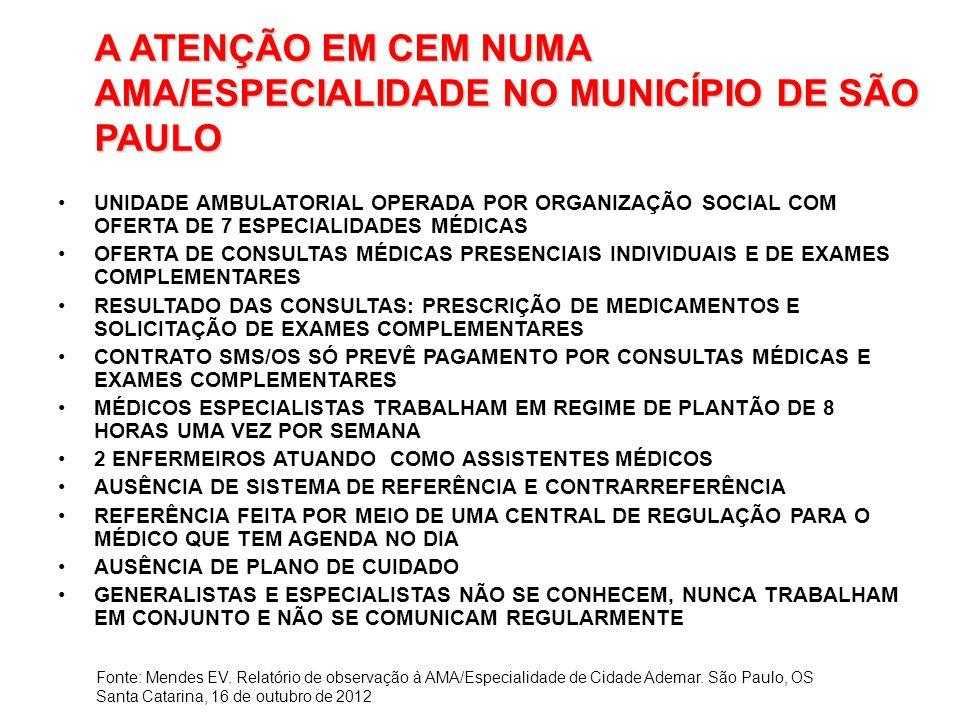 A ATENÇÃO EM CEM NUMA AMA/ESPECIALIDADE NO MUNICÍPIO DE SÃO PAULO