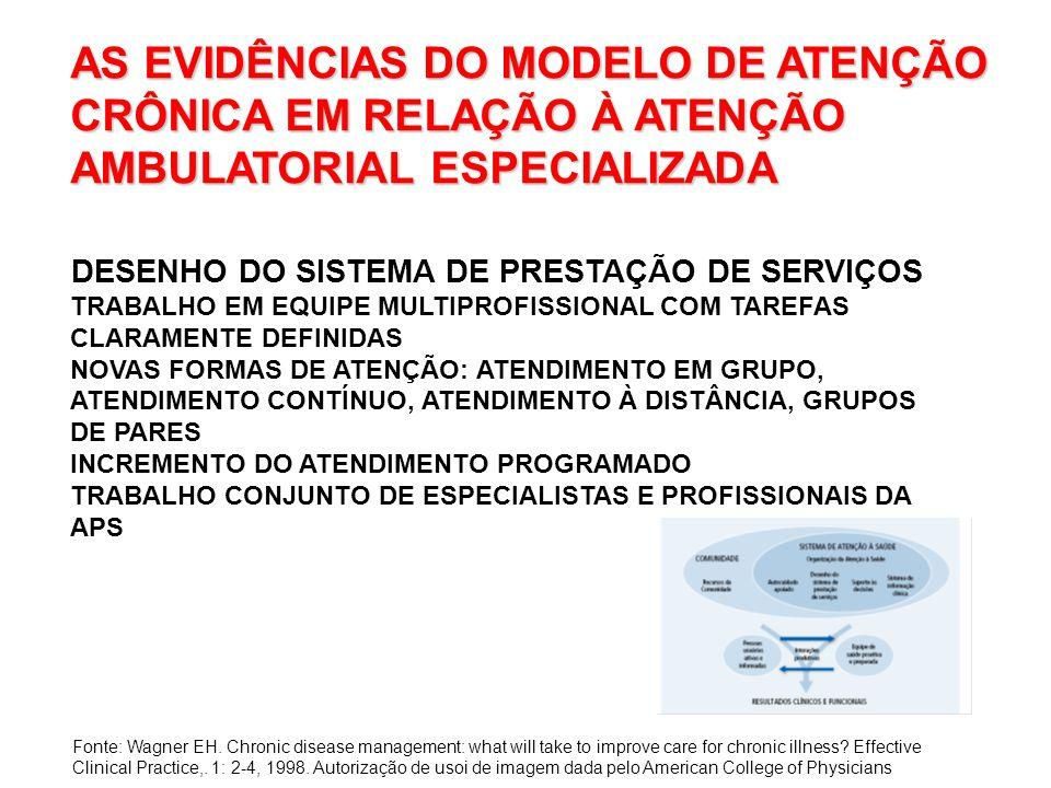 AS EVIDÊNCIAS DO MODELO DE ATENÇÃO CRÔNICA EM RELAÇÃO À ATENÇÃO AMBULATORIAL ESPECIALIZADA