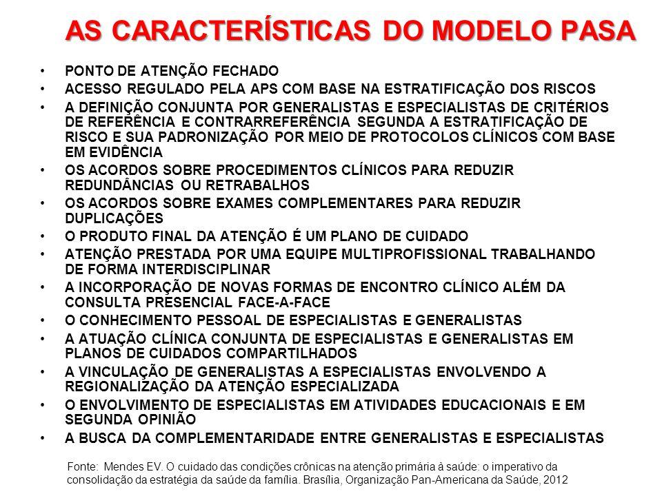 AS CARACTERÍSTICAS DO MODELO PASA