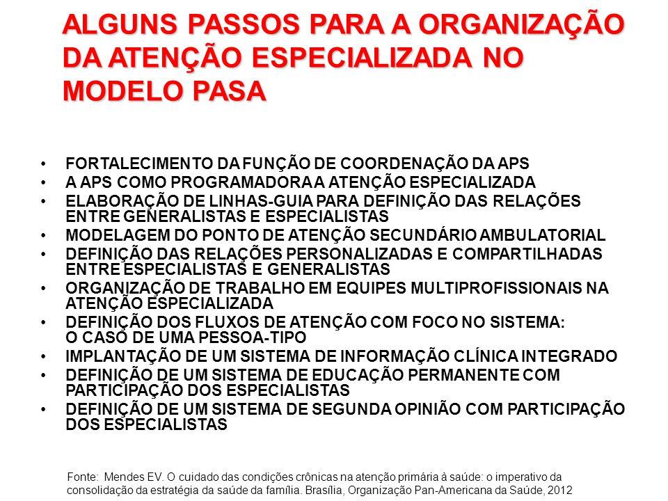 ALGUNS PASSOS PARA A ORGANIZAÇÃO DA ATENÇÃO ESPECIALIZADA NO MODELO PASA