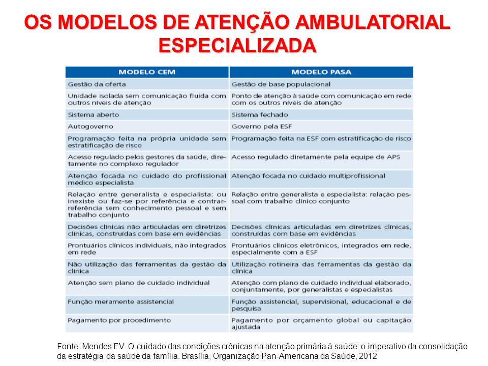 OS MODELOS DE ATENÇÃO AMBULATORIAL ESPECIALIZADA
