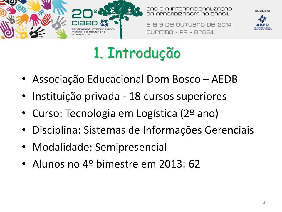 1. Introdução Associação Educacional Dom Bosco – AEDB
