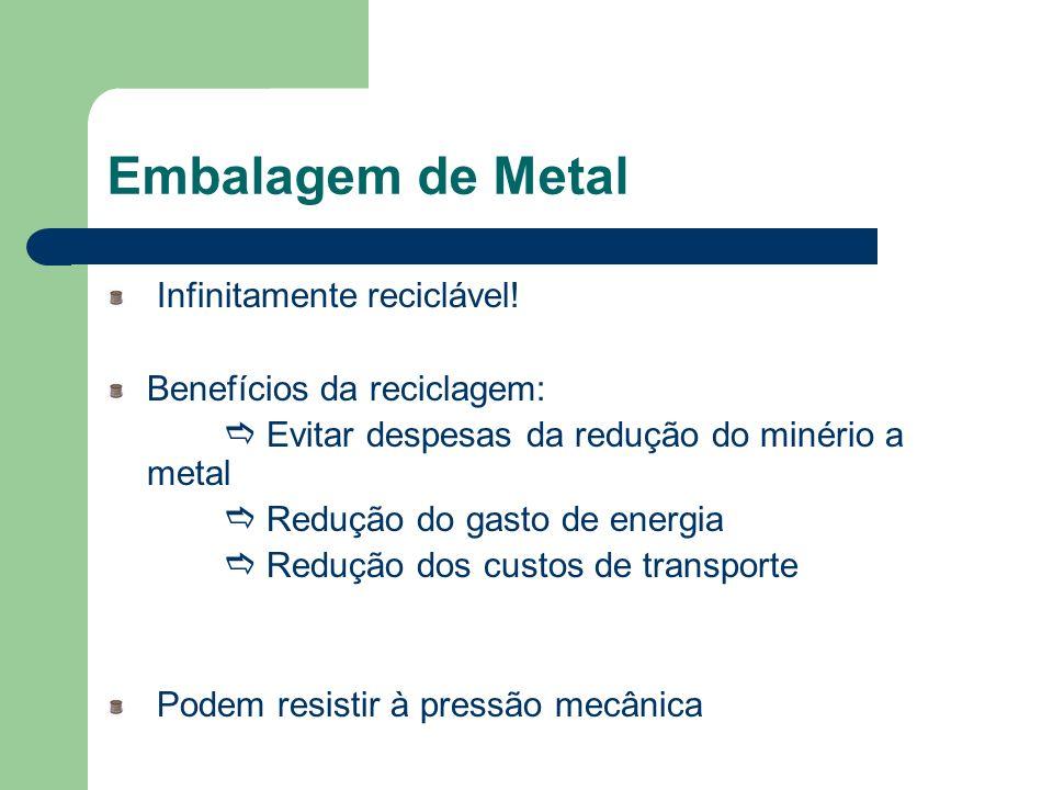 Embalagem de Metal Infinitamente reciclável! Benefícios da reciclagem: