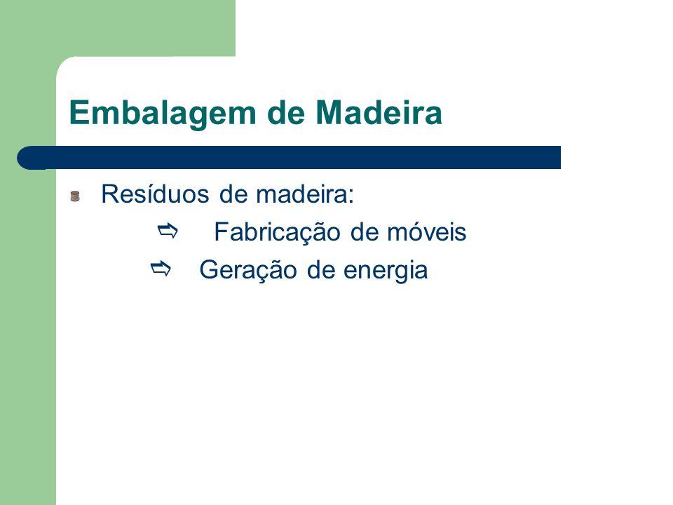 Embalagem de Madeira Resíduos de madeira: e Fabricação de móveis