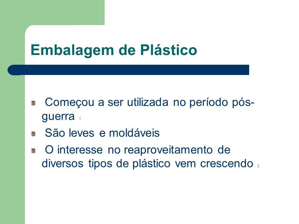 Embalagem de Plástico Começou a ser utilizada no período pós-guerra 1