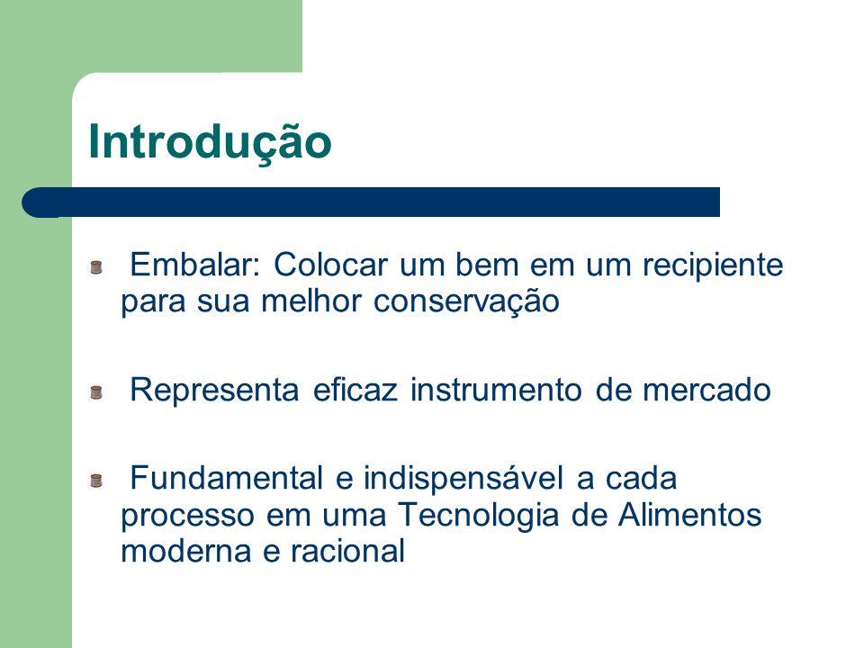 Introdução Embalar: Colocar um bem em um recipiente para sua melhor conservação. Representa eficaz instrumento de mercado.