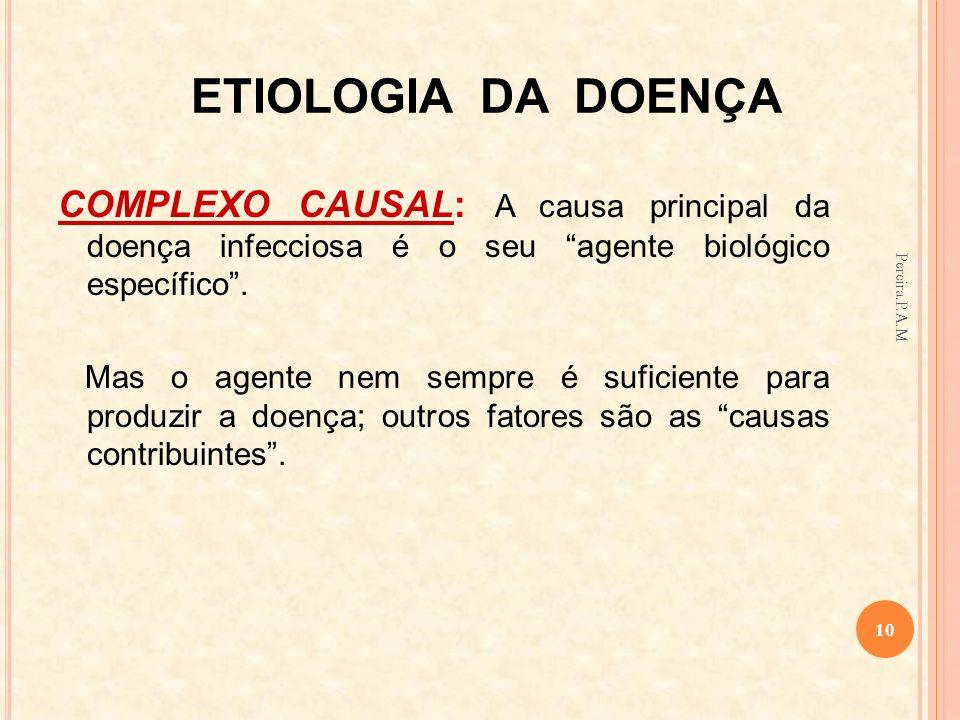 ETIOLOGIA DA DOENÇACOMPLEXO CAUSAL: A causa principal da doença infecciosa é o seu agente biológico específico .