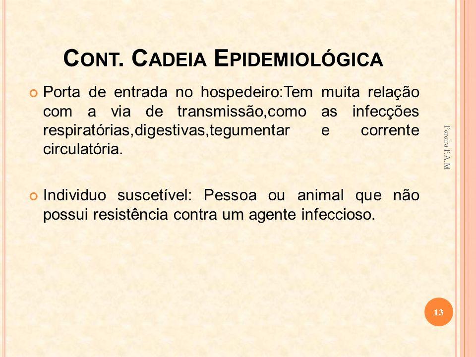 Cont. Cadeia Epidemiológica