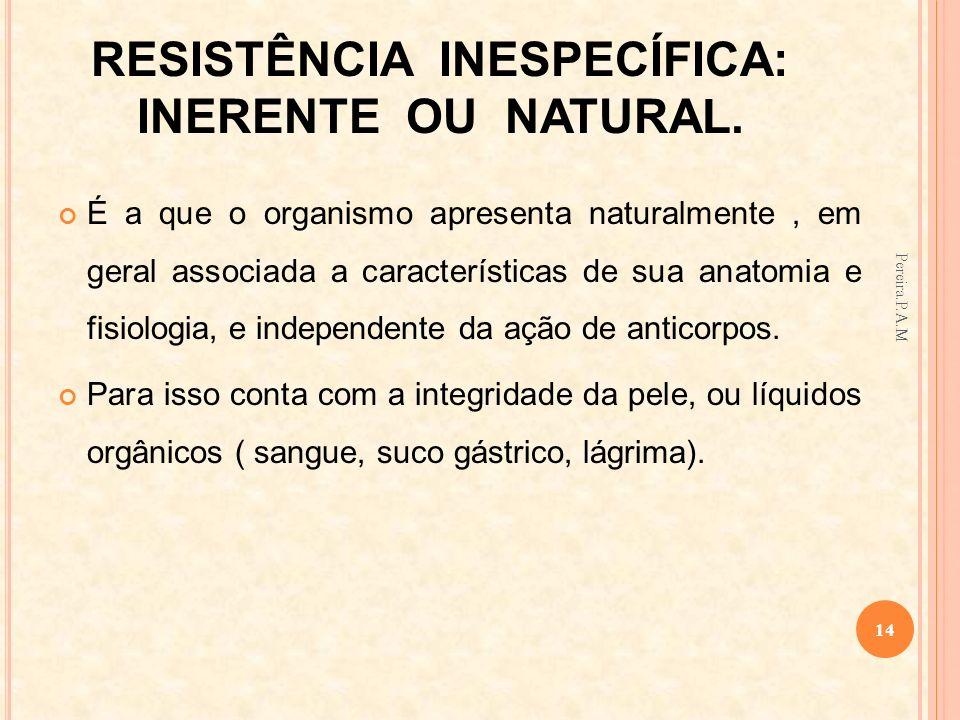 RESISTÊNCIA INESPECÍFICA: INERENTE OU NATURAL.