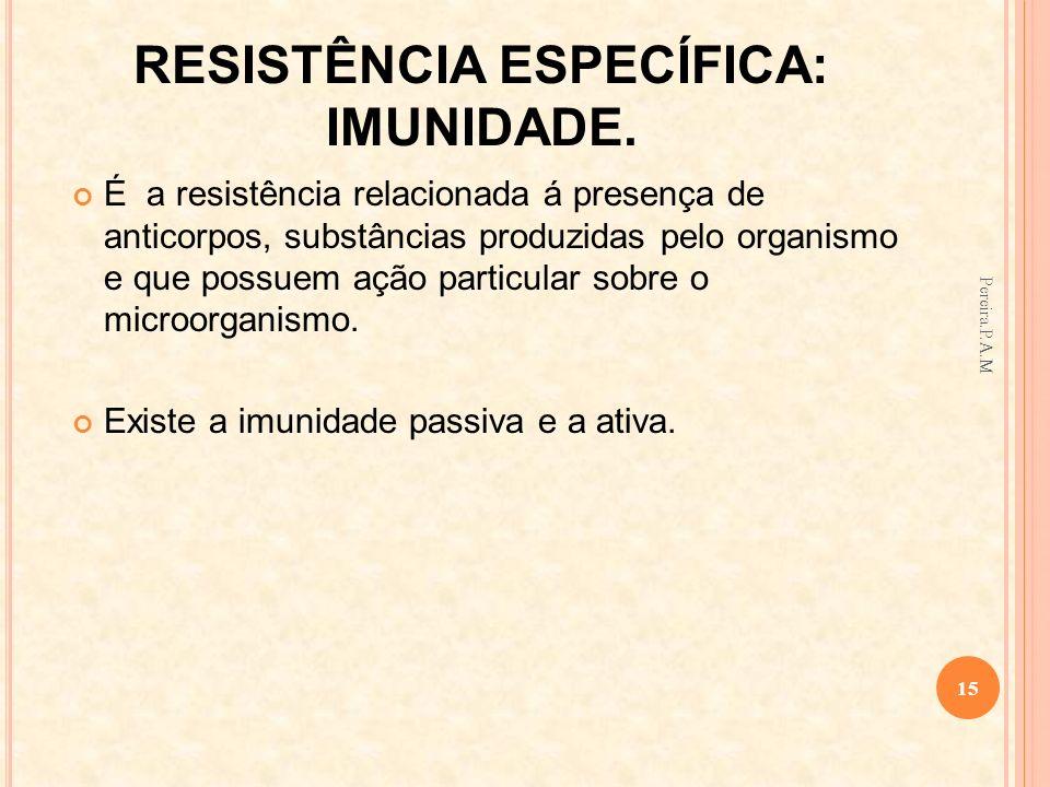 RESISTÊNCIA ESPECÍFICA: IMUNIDADE.