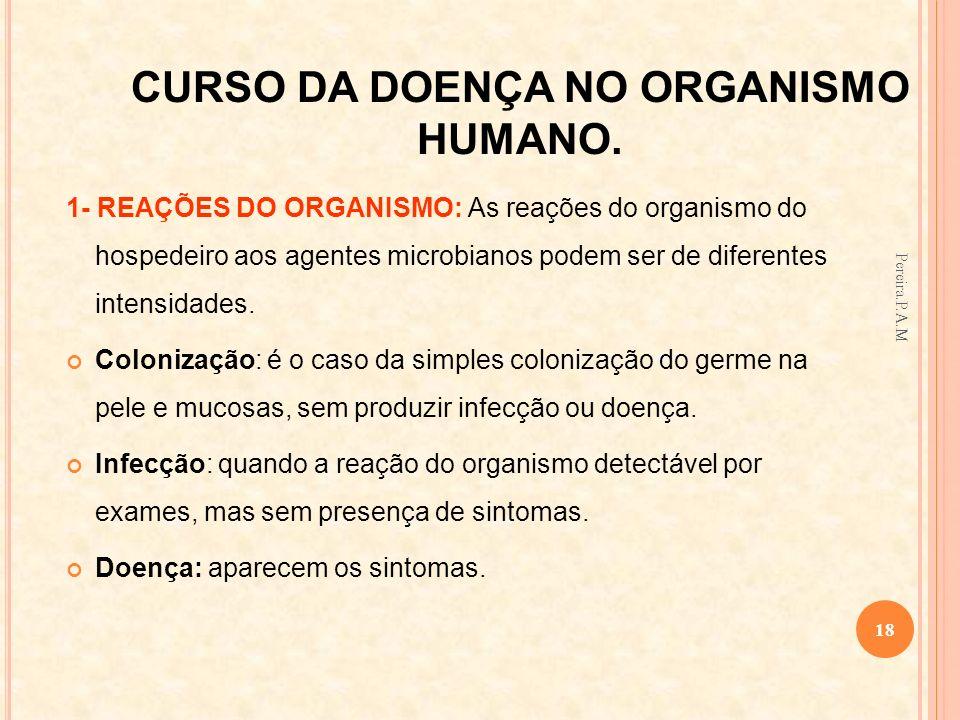CURSO DA DOENÇA NO ORGANISMO HUMANO.