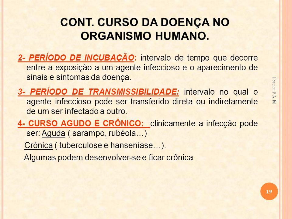 CONT. CURSO DA DOENÇA NO ORGANISMO HUMANO.
