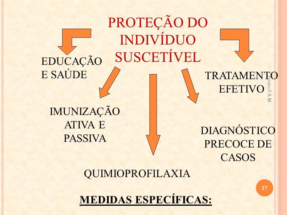 PROTEÇÃO DO INDIVÍDUO SUSCETÍVEL