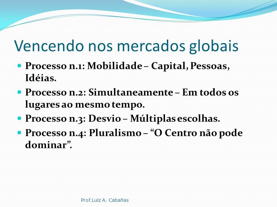 Vencendo nos mercados globais