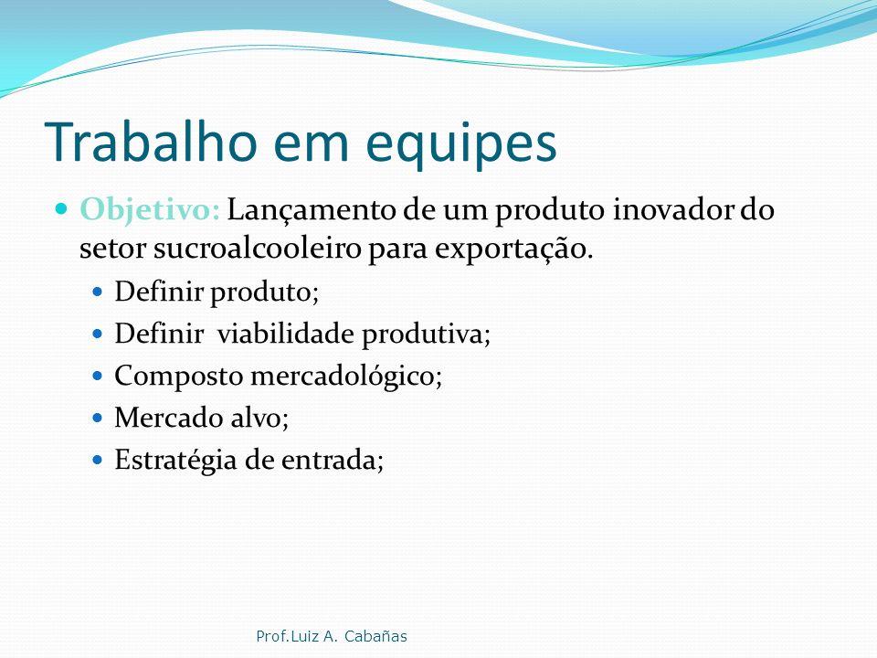 Trabalho em equipes Objetivo: Lançamento de um produto inovador do setor sucroalcooleiro para exportação.