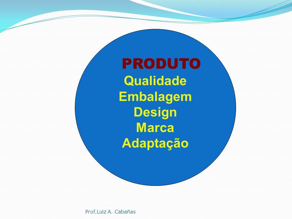 v PRODUTO Qualidade Embalagem Design Marca Adaptação