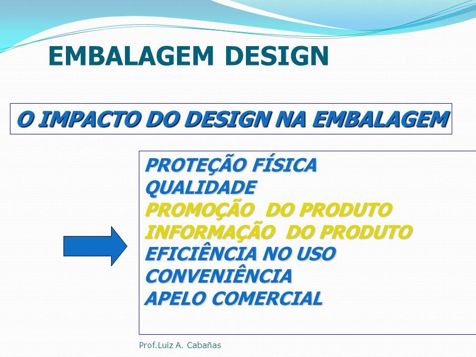 EMBALAGEM DESIGN O IMPACTO DO DESIGN NA EMBALAGEM PROTEÇÃO FÍSICA